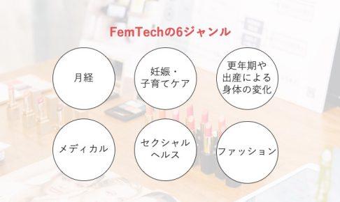 FemTech / フェムテック